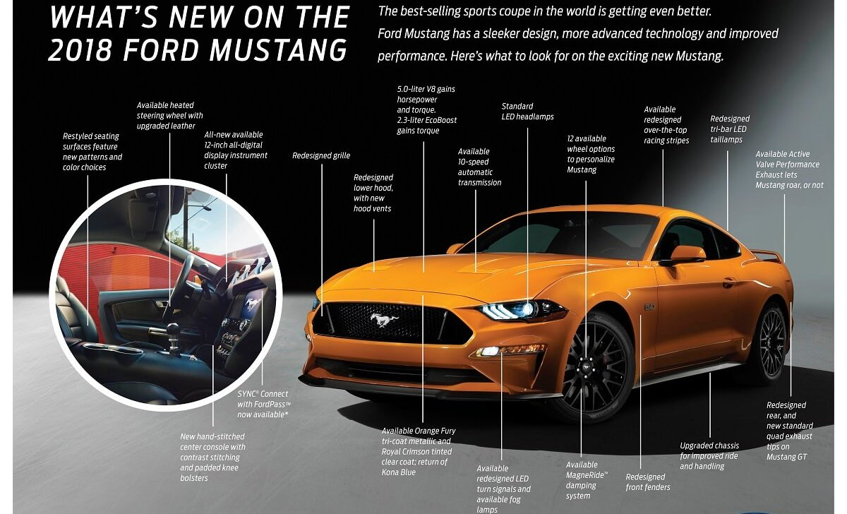 2018 ford mustang car insurance yellow color infographic whats new mustang 2017