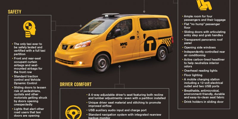 New York future taxi services - NY taxi of tomorow