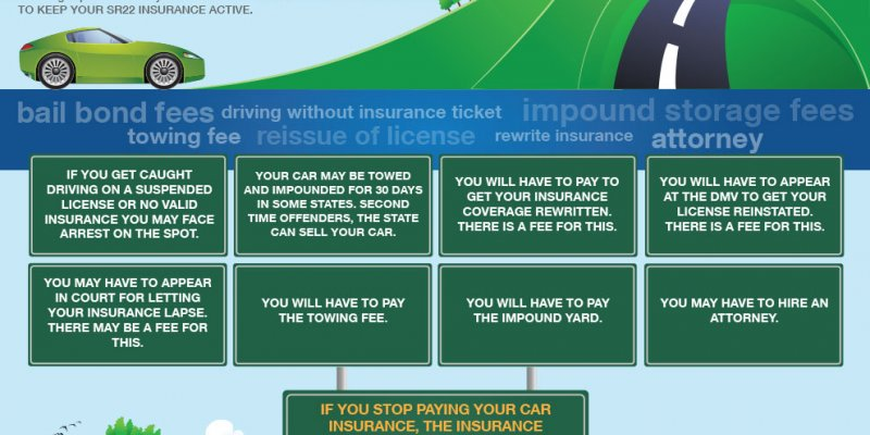 What S The Minimum Coverage For Car Insurance In California