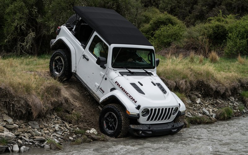 2018 Jeep Wrangler - car insurance - white color, cross, front, side, rear